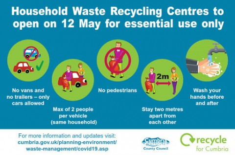 Household-Waste-Recycling